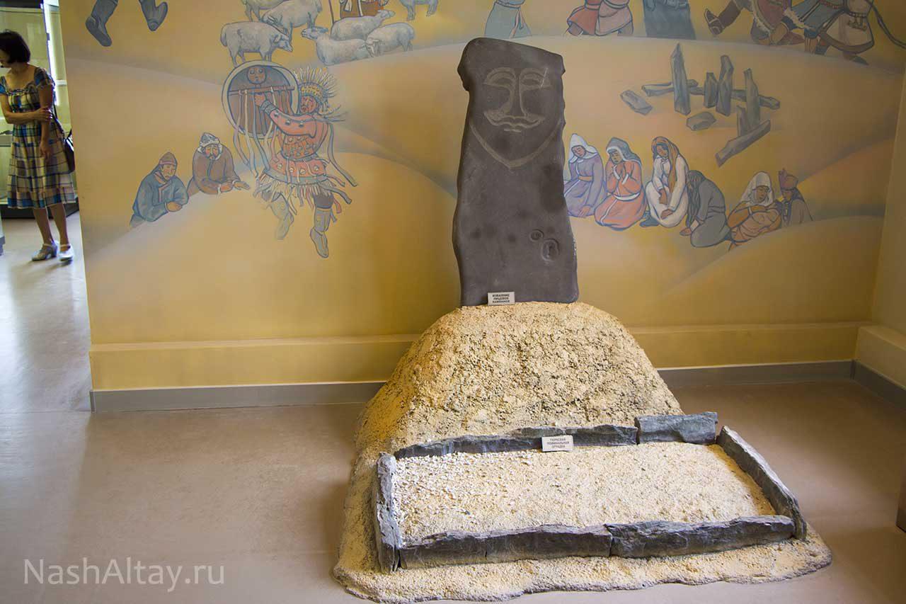 Национальный краеведческий музей им. А. В. Анохина